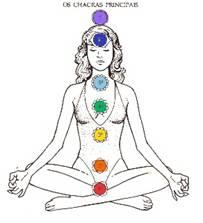 מדיטציה קולית - מסע דרך שבעת המרכזים האנרגטיים